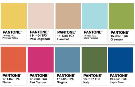 pantone color of the year 2017 get inspired with pantone 39 s colors of the year your easy