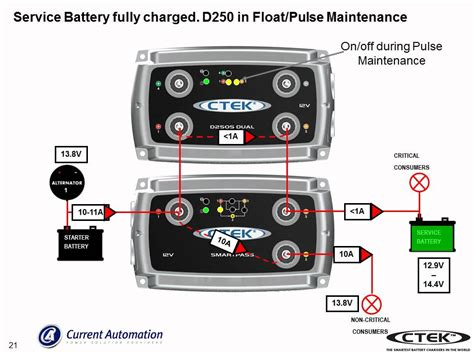 d250s and smartpass installation and operation 091209 youtube