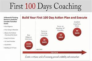 first 100 day plan template With first 100 days plan template