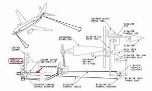 Lion Air Flight 610 Crash
