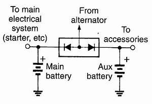 Index 48 - Oscillator Circuit