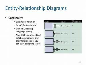 Data Design Chapter 09