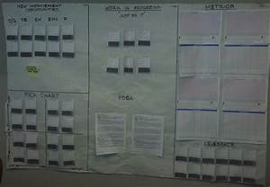 Visual Idea Boards  U0026 Other Kaizen Boards Archives