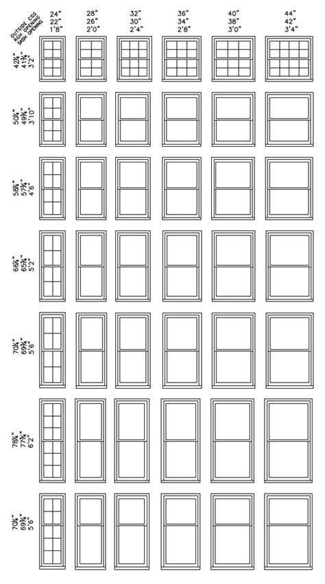 standard window size mycoffeepotorg