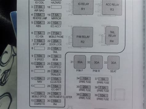 ford falcon bf fuse box diagram boostcruising