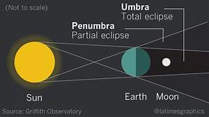 Look Up  Tonight U0026 39 S Total Lunar Eclipse Is Special In At Least Three Ways