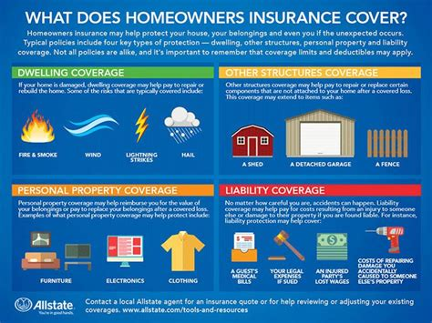 house insurance quotes 37 best home insurance images on content