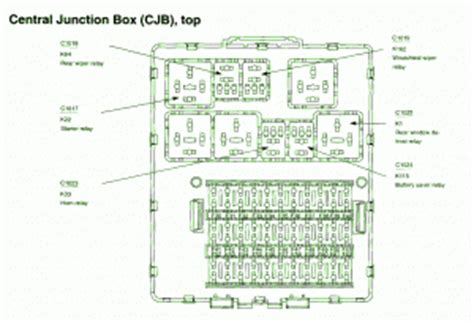 schematic diagram fuse box ford  focus zxw wagon
