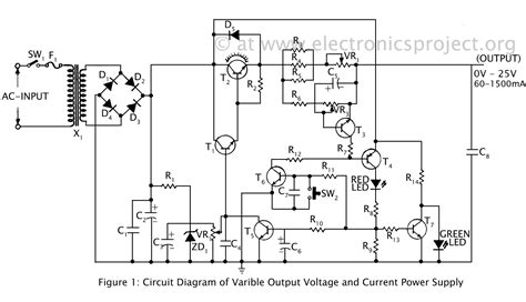 Ripple Free Short Circuit Protected Variable Output