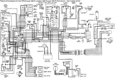 wiring diagrams    shovel harley