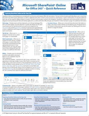 Office 365 Reference Guide by Sharepoint For Office 365 Reference