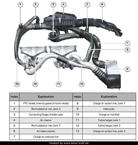 doc diagram n54 boost solenoid diagram ebook schematic circuit diagram part workshop