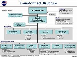 NASA Organizational Structure (page 2) - Pics about space
