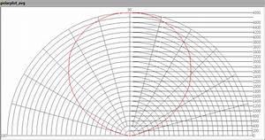 Lichtintensität Berechnen : abalight r4 125 s2 60d olino ~ Themetempest.com Abrechnung