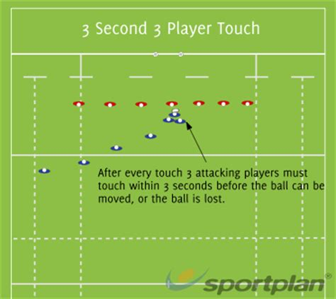 player touch sevens rugby drills rugby sportplan