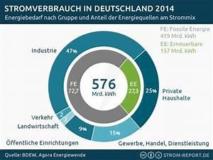 Stromverbrauch Berechnen Kwh : strommix 2017 deutschland stromerzeugung nach energiequellen ~ Themetempest.com Abrechnung