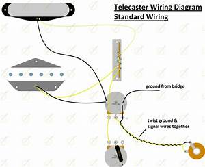 Image Of Telecaster U00ae Wiring Kit