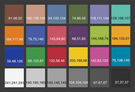 color balance color balance and contrast coin community forum
