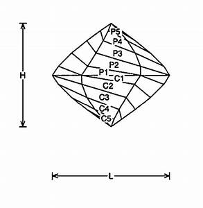 Faceting Design Diagram  Gig  2 - Quartz