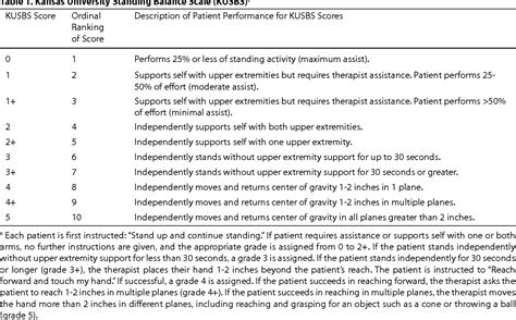 Table 1 From Reliability Responsiveness And Validity Of