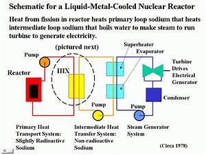 Heat Exchanger Photos  U0026 Schematics