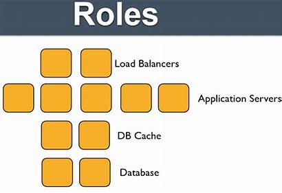 Chef Cheat Sheet Roles Concepts Configuration Ordered