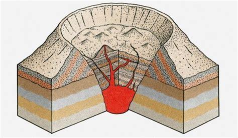 What Volcanic Caldera Worldatlas