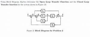 Solved  Using Block Diagram Algebra Determine The Open Loo