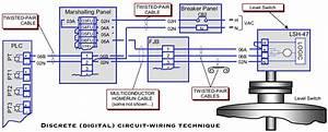 Plc Wiring Diagrams