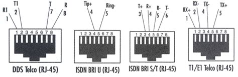 Rj 48 Pinout Diagram by T1 Cable Rj48c And Rj48s Rj48x 8 Position Pin Out For