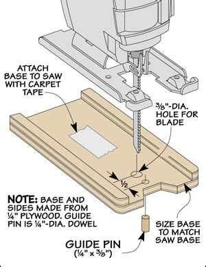 Template Cutting With A Jig Saw #jig Saw #woodworking