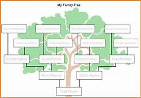 hd wallpapers printable family tree chart free