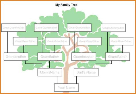 Family Will Template by Family Tree Template Word Template Business