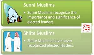 Shia And Sunni Differences Chart Difference Between Sunni Muslims And Shiite Muslims