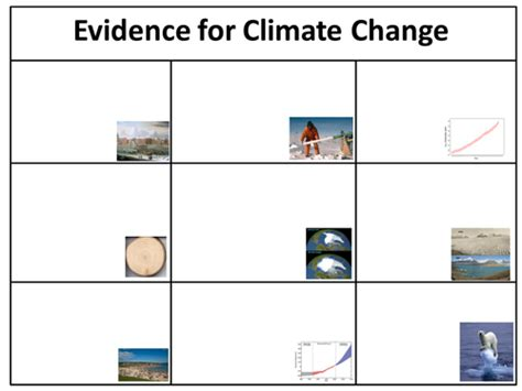 An Introduction To The Evidence For Climate Change By Ew90  Teaching Resources Tes