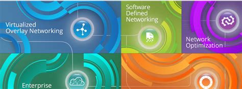 top  cloud based web content filtering software