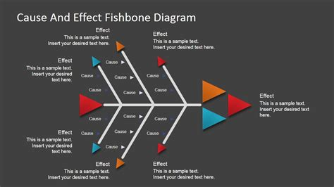 Cause And Effect Diagram Template Powerpoint