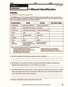 Mineral Identification Worksheet For 7th  8th Grade  Lesson Planet