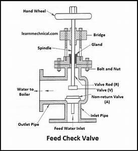 U512a U308c U305f Feed Check Valve Diagram