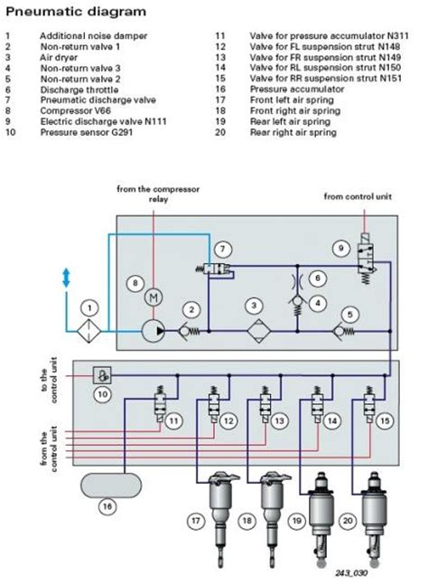 2005 Audi A8 Wiring Diagram by Replacing Air Compressor Audiworld Forums