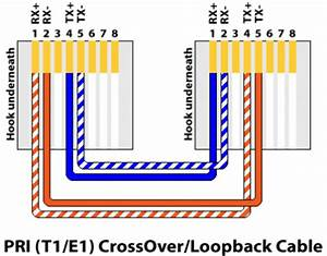 Evo T1 Wiring Diagram : my network lab e1 crossover cable ~ A.2002-acura-tl-radio.info Haus und Dekorationen