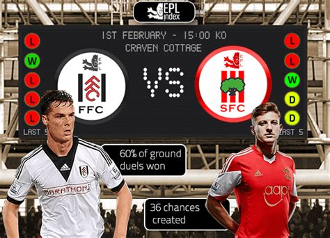 Fulham Vs Southampton / Southampton vs Fulham Preview ...