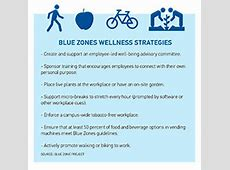 Bringing Blue Zones to work Business Record