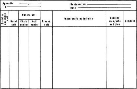 Usmc Warning Order Templatefigure C 12 Typical Watercraft