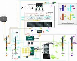 Hdmi Wire Color Diagram