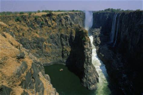 Landforms - Zambia