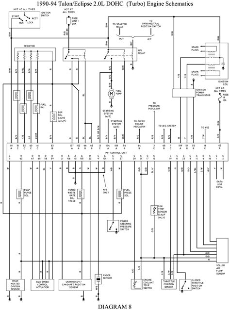 Headlitgh Wiring Diagram 2000 Eclipse by 2000 Mitsubishi Eclipse Rs Fuel Injector Wiring Schematic