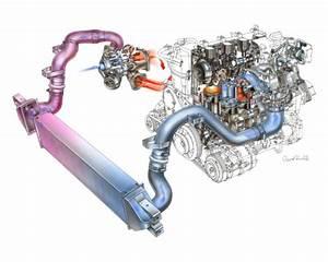 Turbochargers  Small Engine Performance
