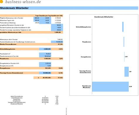 stundensatz und personalkosten rechner excel tabelle