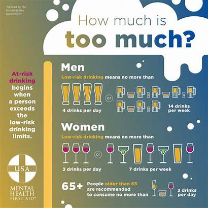 Much Too Health Mental Mhfa Aid Word